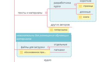 Как из простых ресурсов Moodle создать качественный дистанционный курс?