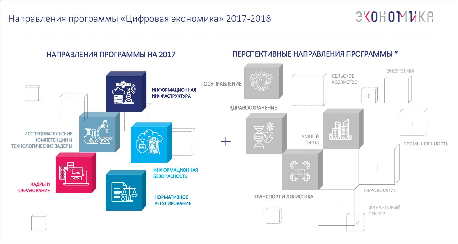 Национальная программа Цифровая экономика Российской Федерации