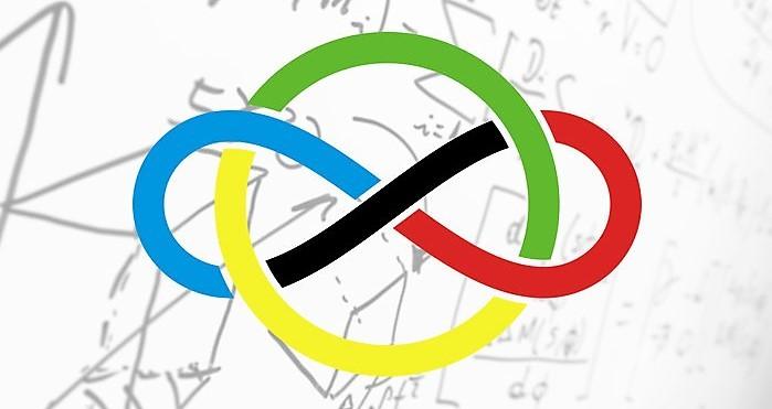Классификация математических задач