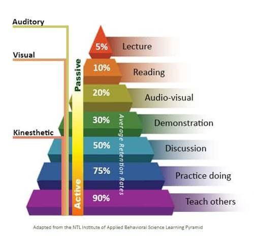 Форма обучения