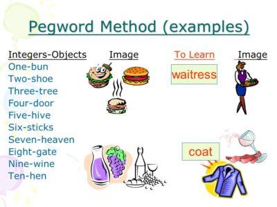 Педагогические методы, которые каждый учитель должен иметь в своем арсенале (30 и 1)